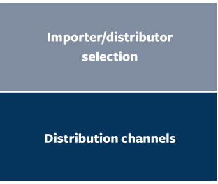 Importer/distributor selections. Distribution channels
